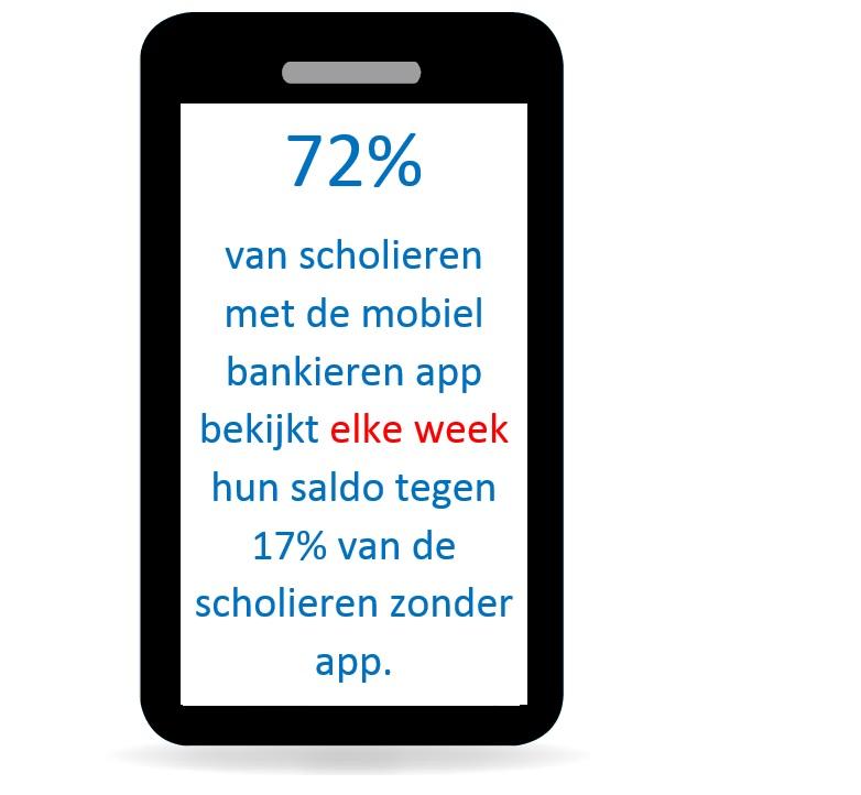 RegioBank mobiel bankieren app